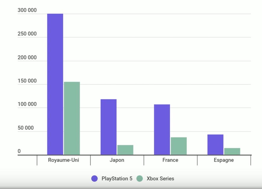 Pour l'instant, PS5 ou Xbox Serie X ? - Page 31 Captu149