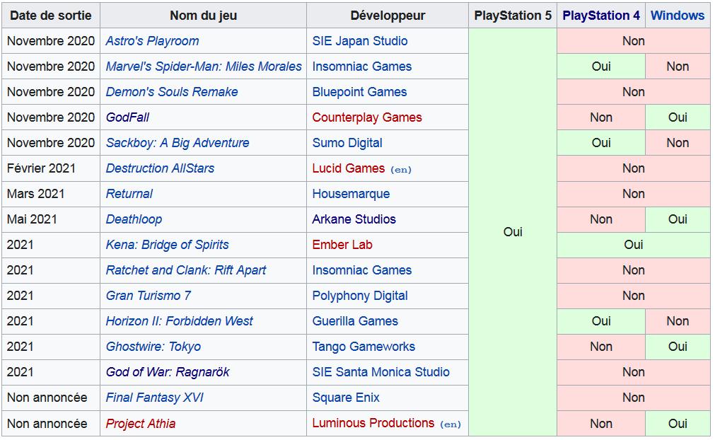 Pour l'instant, PS5 ou Xbox Serie X ? - Page 32 Captu157