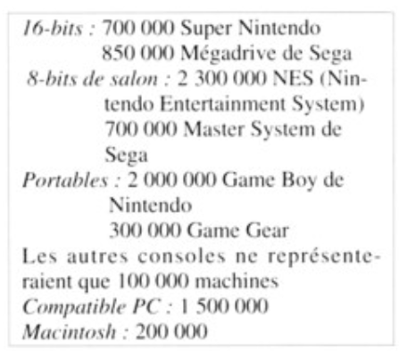 Bilan des ventes de chaque console en France Captu160