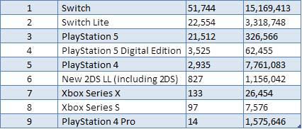 Pour l'instant, PS5 ou Xbox Serie X ? - Page 9 Consol10