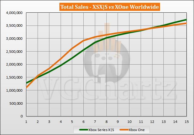 Pour l'instant, PS5 ou Xbox Serie X ? - Page 9 Xb-sal11