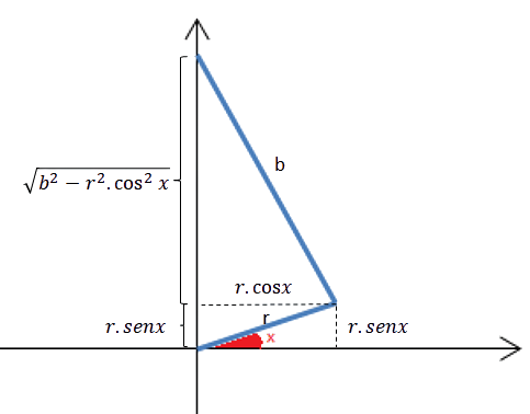 Questão trigonométrica  Pir2-r10