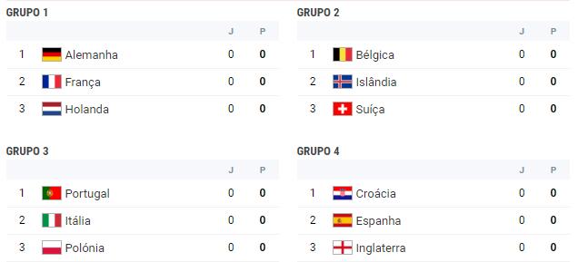 UEFA Nations League Liga_d10