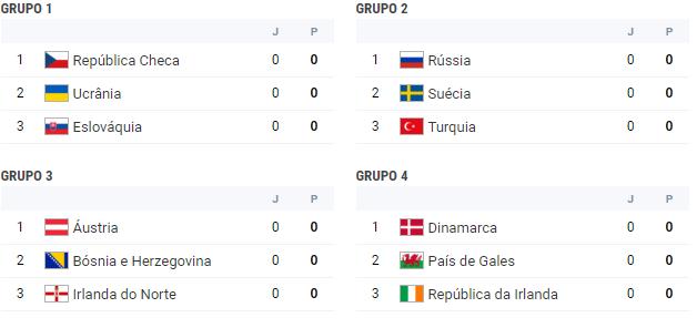 UEFA Nations League Liga_d11