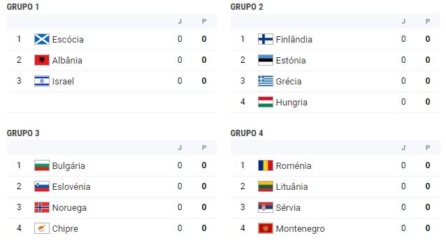 UEFA Nations League Liga_d13