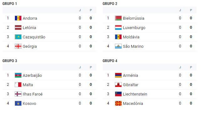 UEFA Nations League Liga_d14