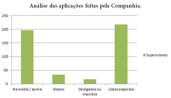 {001} Relatório Complementar - Abr/Mai - {2019} Grafic24