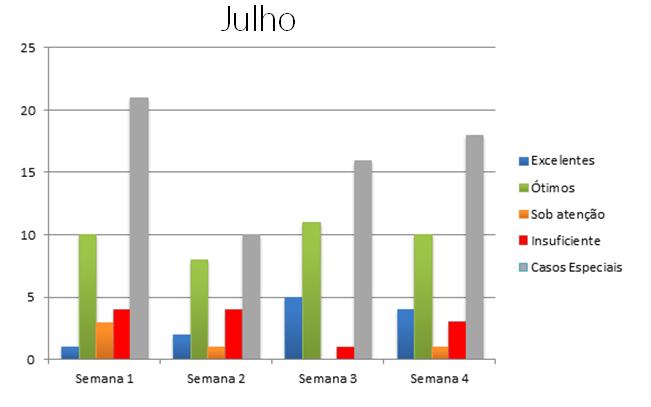 {001} Relatório Complementar - Jun/Jul - {2019} Julho10