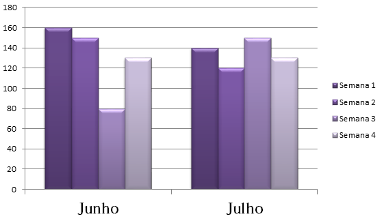 {001} Relatório Complementar - Jun/Jul - {2019} Medalh10