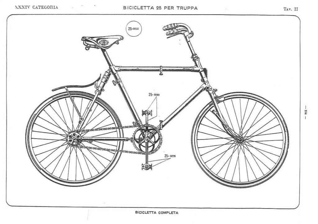 Bianchi - Bersaglieri Battaglione ciclisti  Catalo11