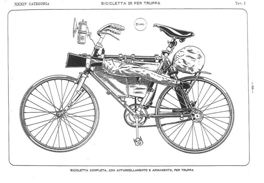 Bianchi - Bersaglieri Battaglione ciclisti  Catalo12