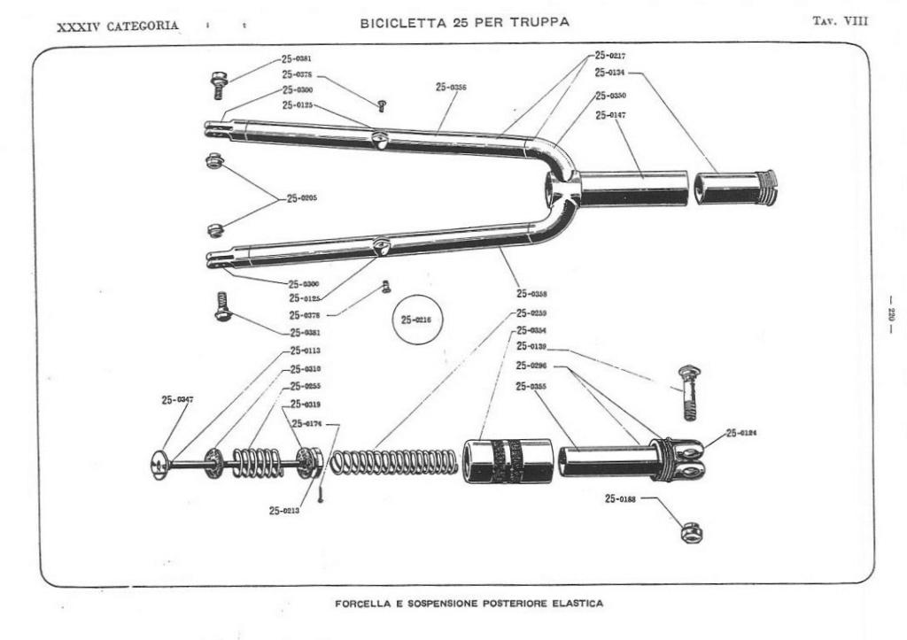 Bianchi - Bersaglieri Battaglione ciclisti  Catalo18
