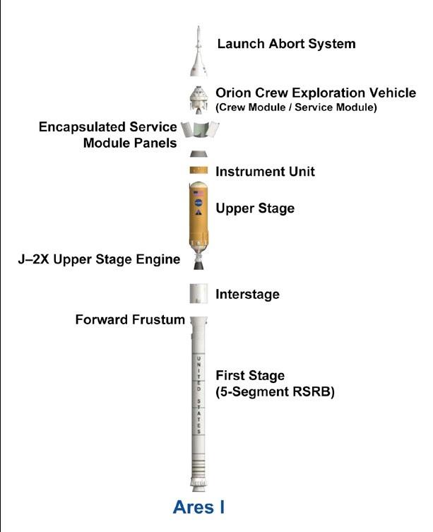 Atlas V N22 (Starliner n°2 - OFT-2) - KSC - 2021 ? - Page 4 Ares_110