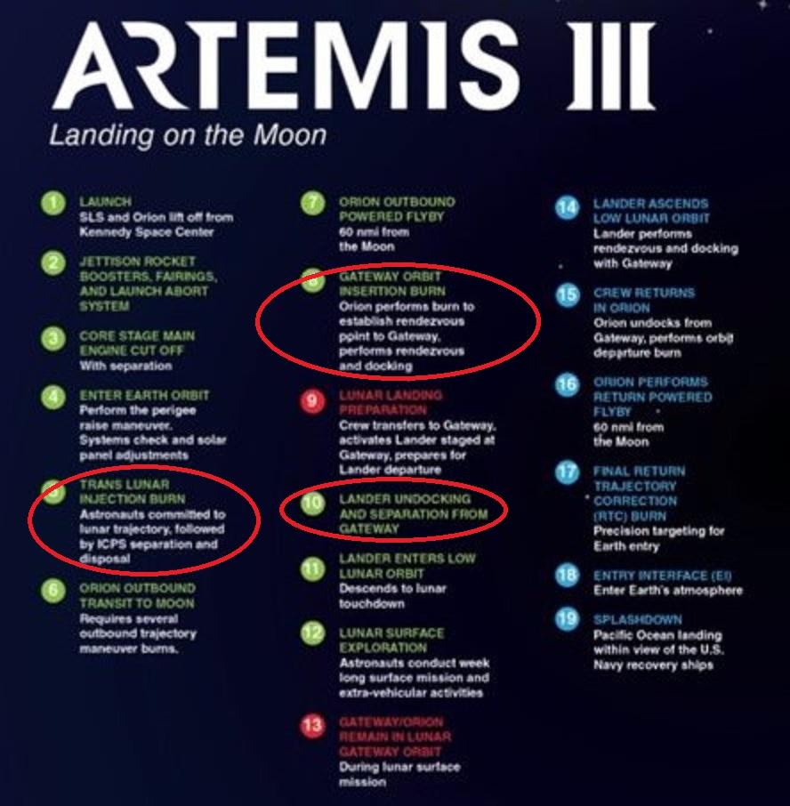 SLS block 1 (Orion Artemis-3) - 2024 Artemi14