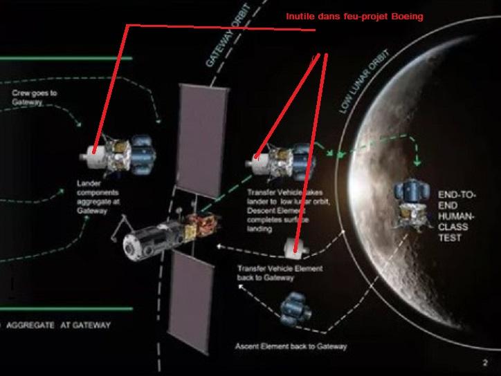 [Artemis] Atterrisseur habité (Crewed Lunar Lander) - Page 7 Atterr17
