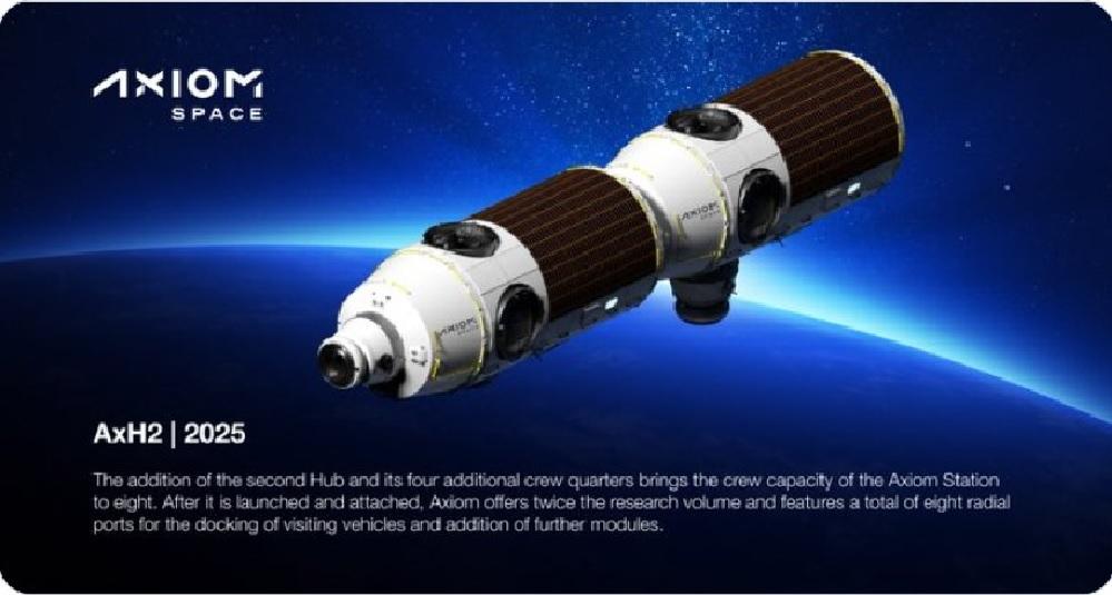 Axiom Space: un module sur l'ISS, puis une station spatiale privée - Page 2 Axh2_210