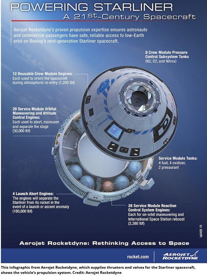 Atlas V N22 (Starliner n°2 - OFT-2) - KSC - 2021 ? - Page 6 Detail10