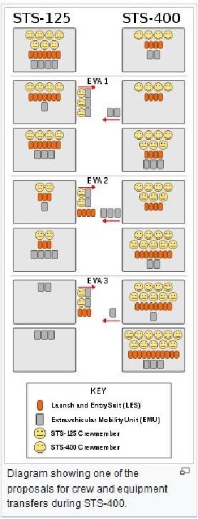 """Le vaisseau CST-100 """"Starliner"""" de Boeing - Page 8 Last_s10"""