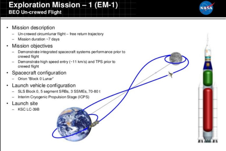 [SpaceX] Un voyage touristique circumlunaire en 2023 ? - Page 3 Missio10