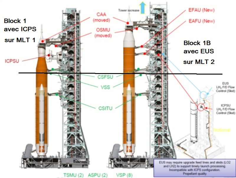 SLS block 1 (Orion Artemis-1) - NET Avril 2021 - Page 5 Modifi12