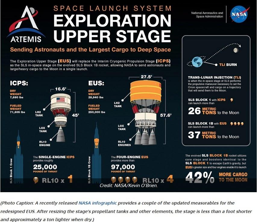 Développement du Space Launch System (2/2) - Page 34 Moteur11