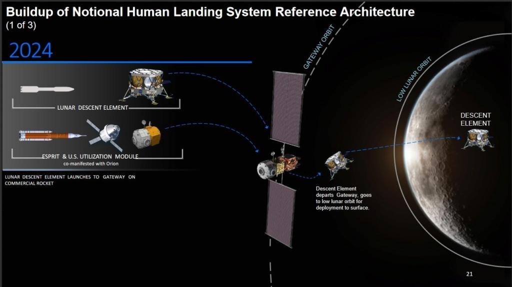 [Artemis] Atterrisseur habité (Crewed Lunar Lander) - Page 3 Part_111