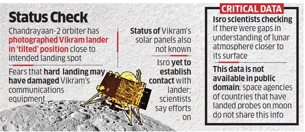 Chandrayaan-2 - Mission autour et sur la Lune - Page 8 Perte_10