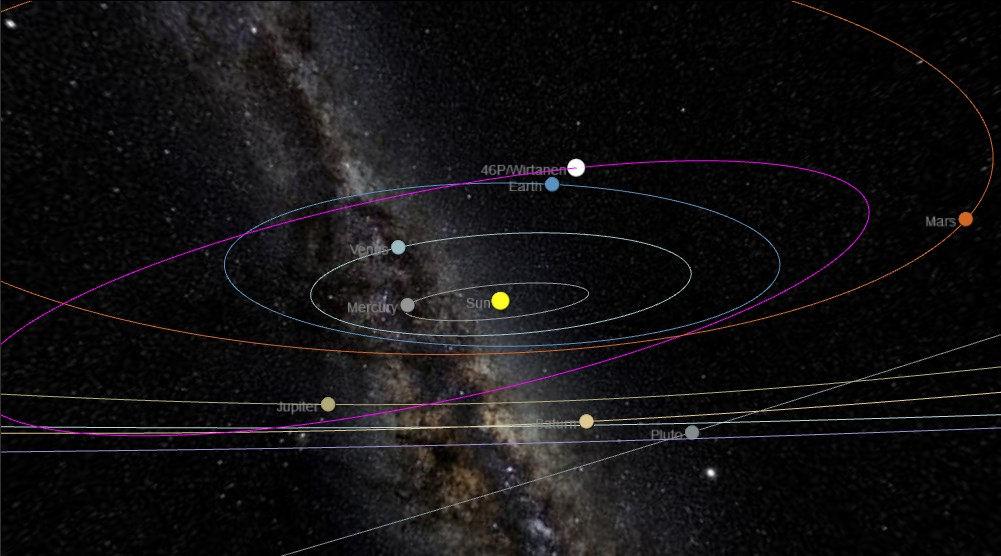 Comète 46P/Wirtanen en décembre 2018 Positi10