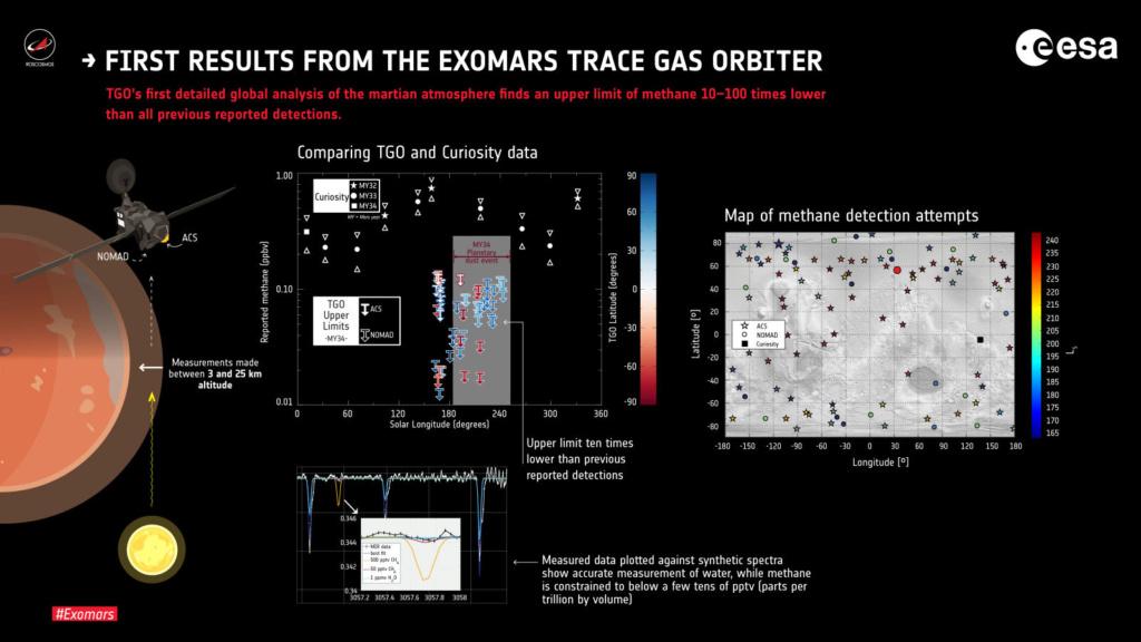 Observation du méthane martien - Page 3 Premie10