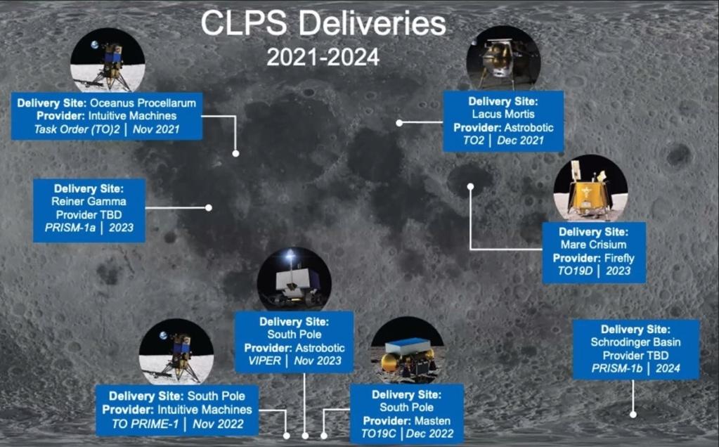 [Artemis] Contrats pour acheminer des CU sur la Lune (CLPS) - Page 3 Progra15
