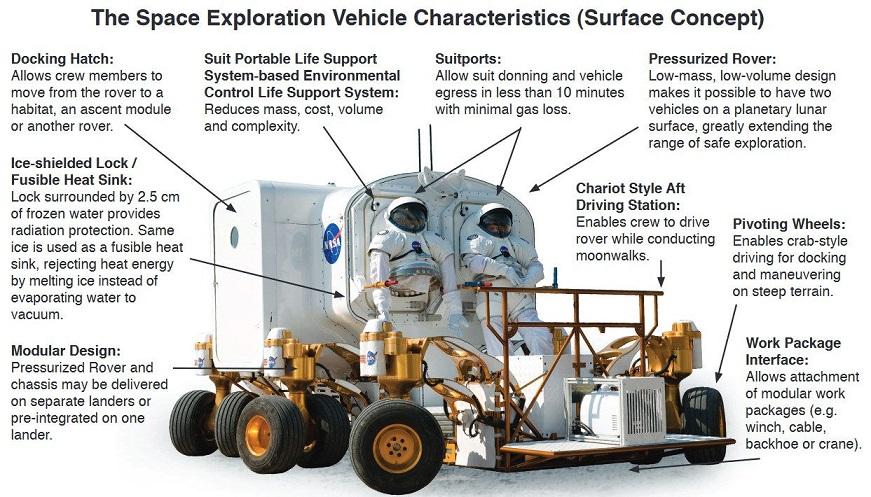 Voiture martienne   Rover_14