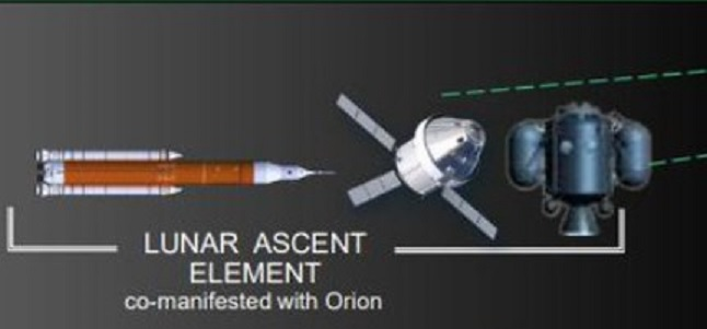 [Artemis] Atterrisseur habité (Crewed Lunar Lander) - Page 9 Sls_tr11