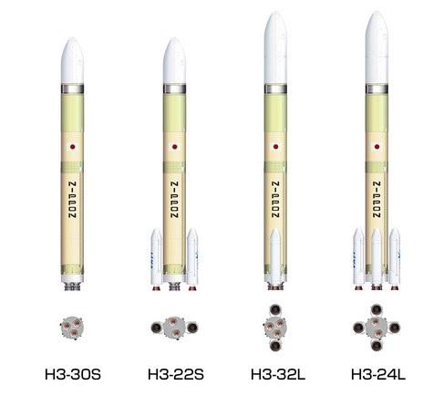 Nouveau lanceur japonais H-3 - 2020 - Page 3 Versio10