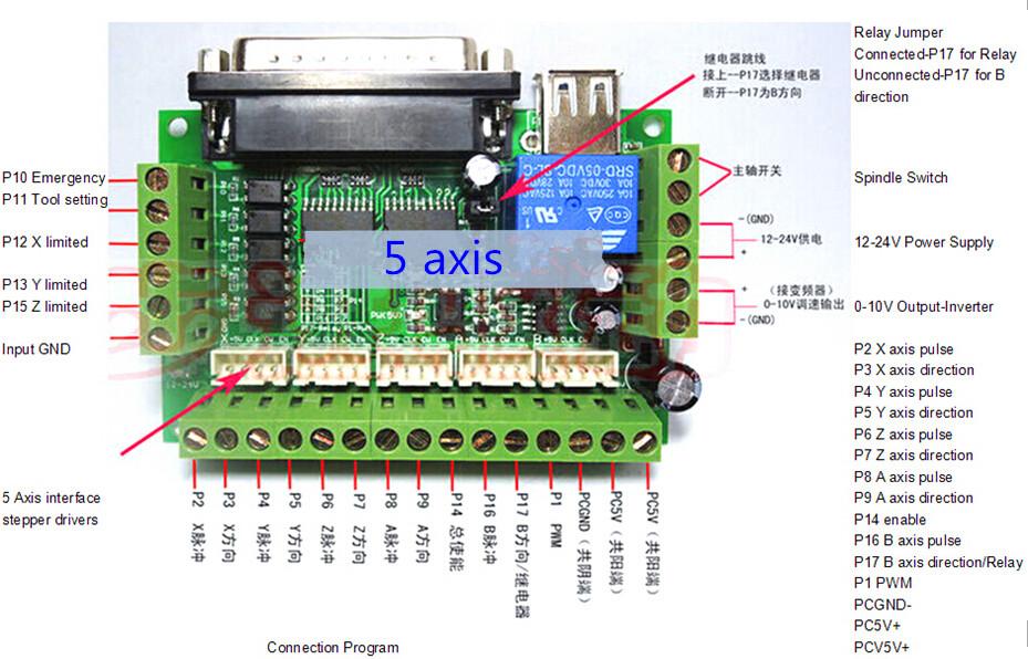 Quelques incompréhensions sur ma CNC faite maison - Page 6 Carte-10