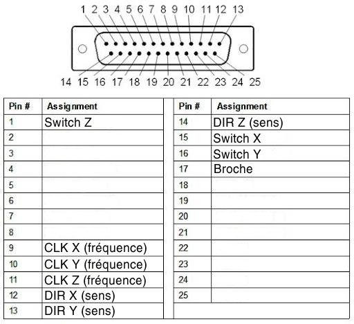 Gravograph VX2B - Page 2 Db25_g10