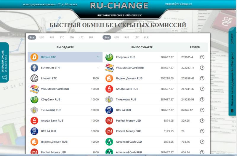 Ru-Change.cc - обмен Bitcoin, Perfect Money, WEX, Payeer, Yandex money, Сбербанк 2018-148