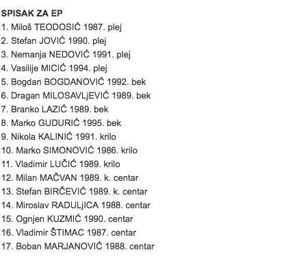 Mundobasket 2019 - Página 4 Serbia10