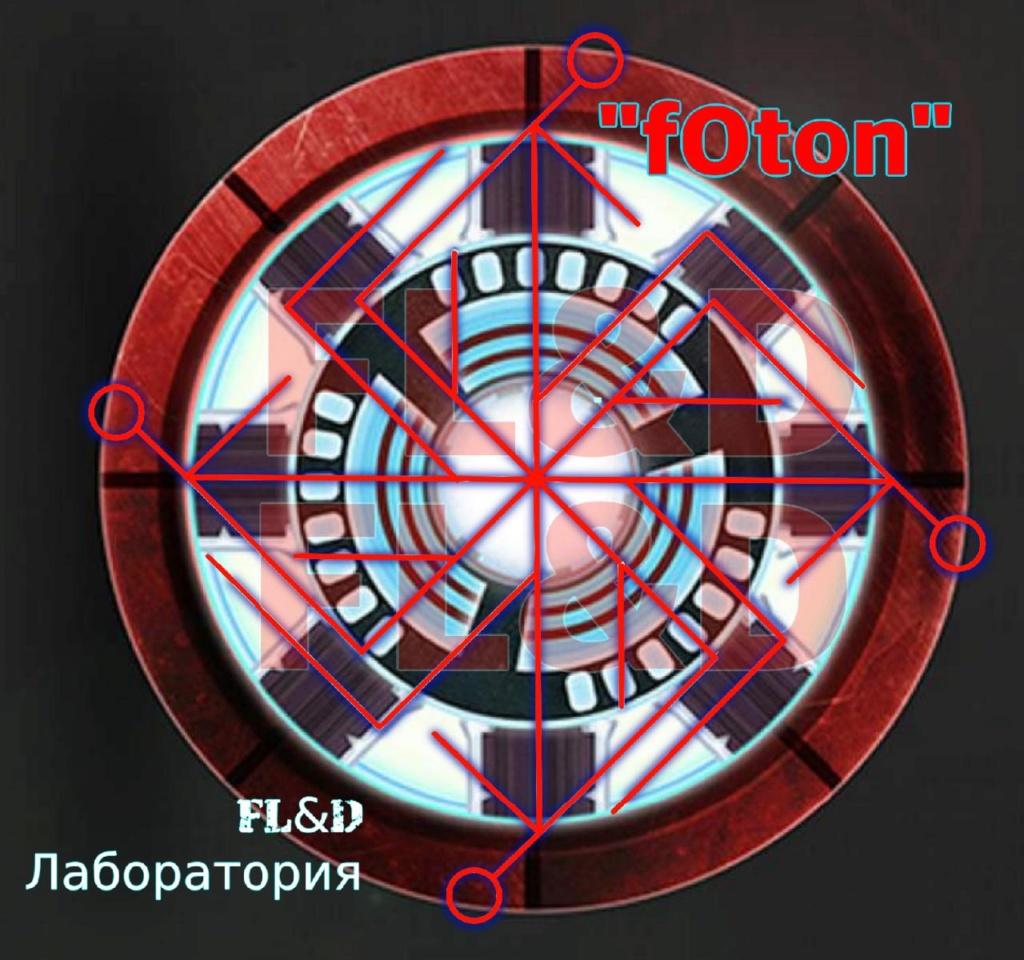 """Став """"fOton"""" Авторская лаборатория FL&D"""