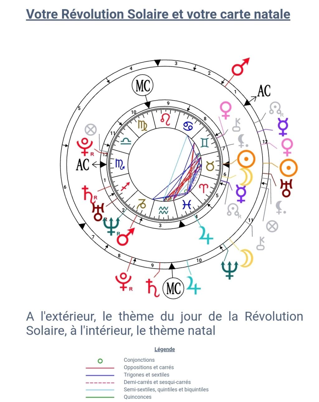 Ma revolution solaire pour mon anniv  Screen23