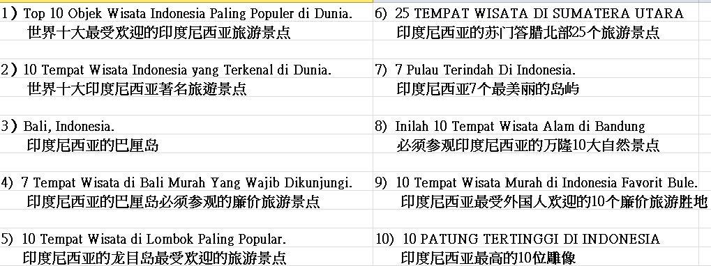 《印度尼西亚旅遊攻略》(10個参考視頻) Wechat24