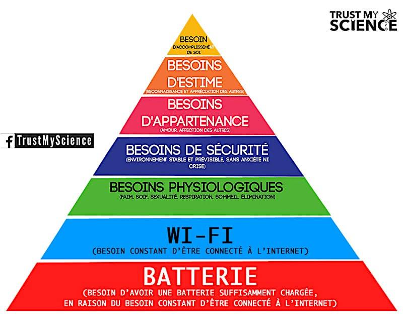 Ma nouvelle amie rayonnante! - Page 2 Maslow10