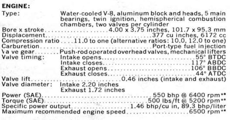 HISTORIQUE  du Small Block Chevrolet, la base moteur V8 la plus construite au monde 377spe10