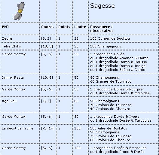 Parchemins Sagess10