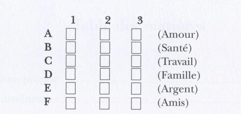 """Tirage d'oracle selon la méthode dite """"à la Gitane"""" Tirage13"""
