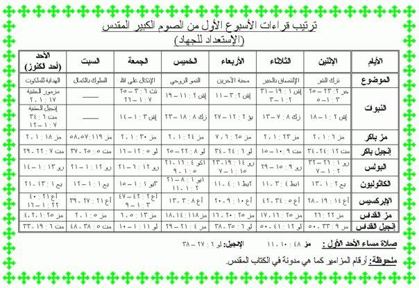 ترتيب قراءات الاسبوع الاول من الصوم المقدس ( اسبوع الاستعداد للجهاد ) 2376_610