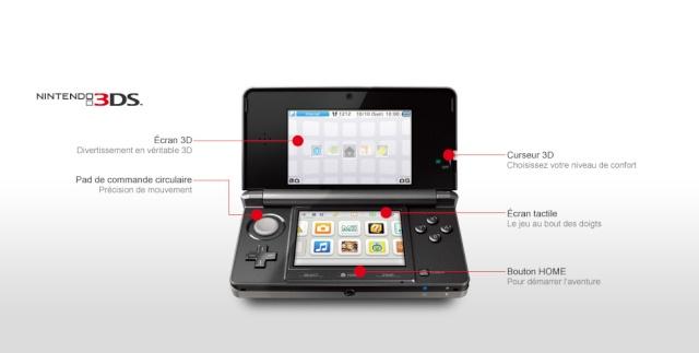 Présentation 3DS 3ds10