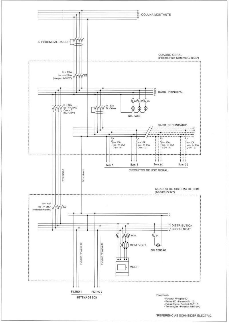 Alimentação Eléctrica no Contexto de Sistemas de Alta-fidelidade Quadro11