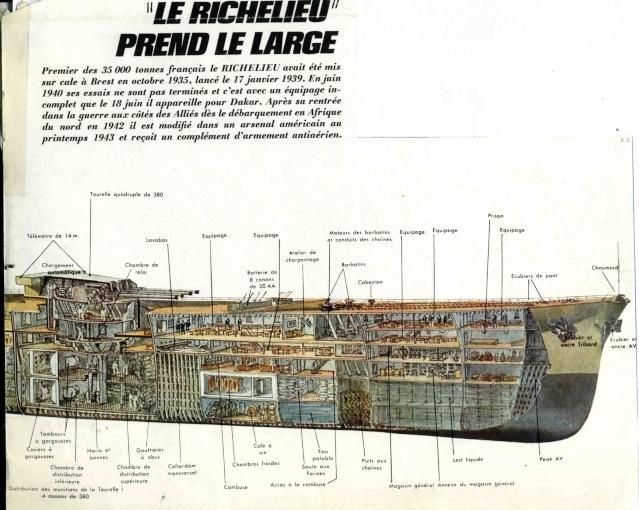 FRANCE CUIRASSES CLASSE RICHELIEU - Page 3 Coupe-10