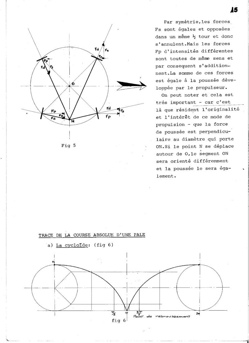 Propulseur cycloïdal -  Système Voight-Schneider  00910