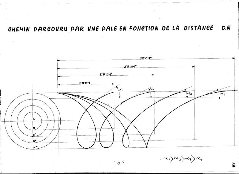 Propulseur cycloïdal -  Système Voight-Schneider  01110